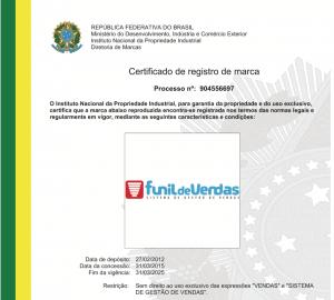 INPI-Funil-de-Vendas