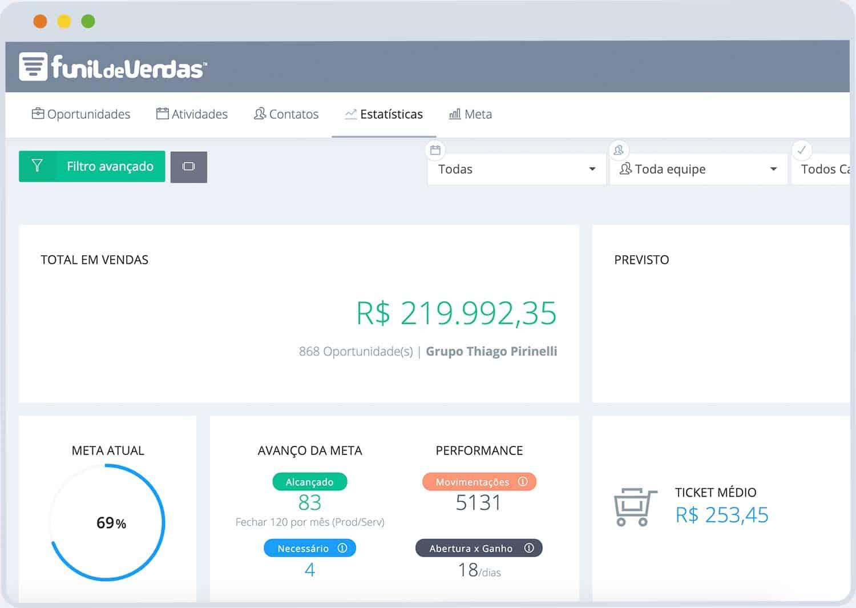 Funcionalidade_Meta Funil de Vendas :: Software CRM para converter mais negócios