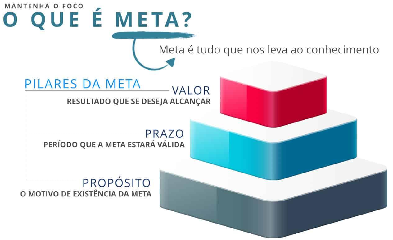 meta-de-vendas-funil-de-vendas Aprenda a construir a meta de vendas