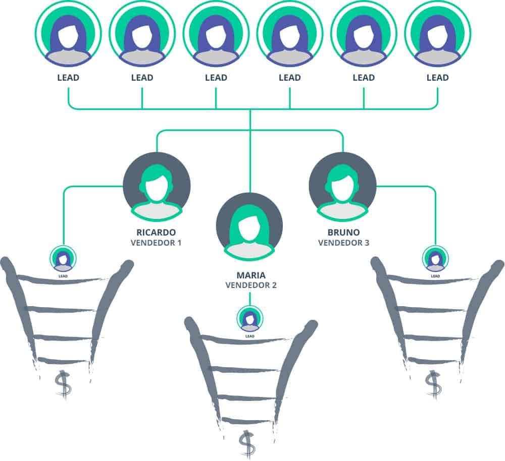 WhatsApp-Site-Grafico